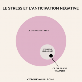 Le stress et l'anticipation négative