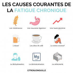 Les causes courantes de la fatigue chronique