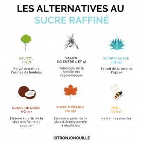 Les alternatives au sucre raffiné